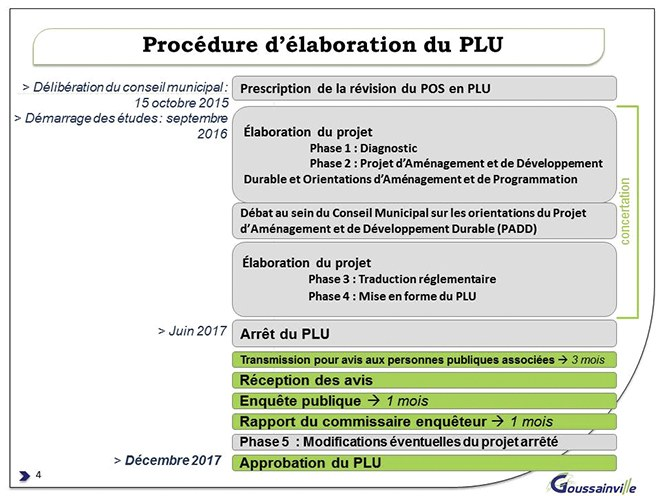 procedure-elaboration--plu-small.jpg